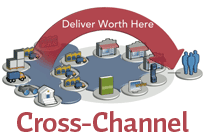 cross-channel