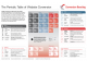 Periodic-Table-Website-Conversion-Full